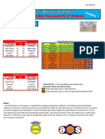 Resultados da 5ª Jornada do Campeonato Nacional da 3ª Divisão em Andebol