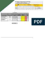 Result Analysis Report 8
