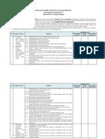 11. Penetapan Indikator Pencapaian Kompetensi.docx
