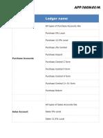Tally Ledger List in PDF Format