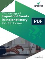 History chronography