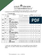 FCI Recruitment 2019 4103-Posts (Www.majhiNaukri.in)