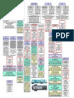 Dreadball Reference Sheet