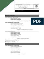 Listado de Sublemas por Municipio presentados 2019