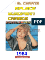 European Charts 1984 - Music & Media (Leonidas Fragias)