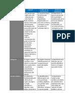 API 1 Derecho Administrativo