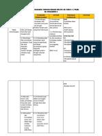 2019 PG RPT BM SK T4 & HP PKJR.docx