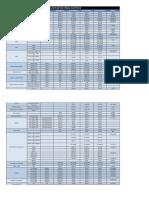 1.-Lista Cotización Materiales Electricos P18!2!1 - Hoja1