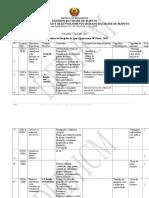 Dosificações 10ª Classe 2018 Agropec