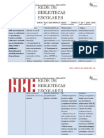 Tabela Matriz -Sessão 1