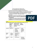 Step 2 CK Uworld Pulmonary notes