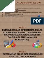 EXPOSICION ANALISIS FINANCIERO.pptx
