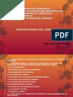 Concepciones del Derecho 1(1).pptx