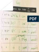 day 3 naming polynomials review station ak