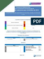 dp-cp-exam-schedule-november-2019-es.pdf