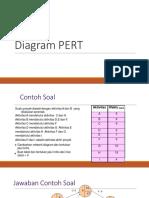 TM-11_Latihan Soal Diagram PERT
