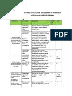 Matriz de evaluación diagnóstica MATE - 1 °.docx