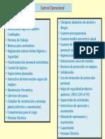 Control Operacional.pptx