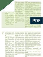 CONT, CRIT Y EST EDU 519.docx