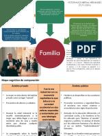 Reporte de lecturas_3.pdf