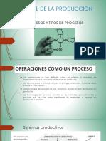 2.-PROCESOS-Y-TIPOS-DE-PROCESOS-clase-I-PCS.pptx