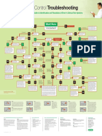 QC Troubleshooting Poster123