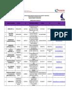 COMPAÑÍAS NAVIERAS AUTORIZADAS 2013.pdf