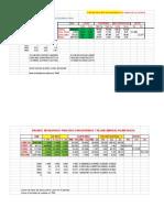 balance-dos-concentrados ( plomo y cobre)-relave .pdf