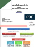 Act5 Mapa Conceptual_JGMCH.pdf