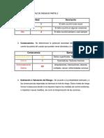 DOCUMENTO MATRIZ DE RIESGO .docx