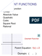 PPT 1.2 - Graphs of Equations