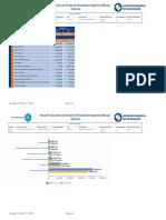 RPT_EstadoResultadosIntegrales_Empresa_Resumen.pdf