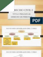 1.-DERECHO-CIVIL-I-T.-P.-D_-DE-PERSONAS-INTRODUCCIÓN.pptx