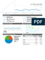 Analytics www korben info 200806 (DashboardReport)