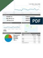 Analytics www korben info 200806 (DashboardReport)