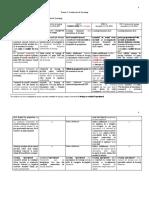 Tema 3_IFRS 16 Contracte de Leasing.docx