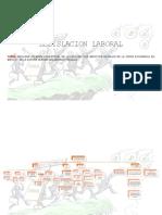 Mapa Conceptual Impactos Sociales de La Crisis Economica en Mx