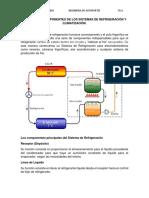 Principales Componentes de Los Sistemas de Refrigeracion y Climatizacion