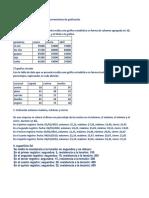 Tabulaciones y Graficos en Excel
