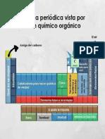 Tabla Periodica Químico Orgánico