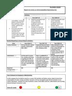 3D SSS Assignment report 3d_2019 - Ashu Abhishek - E1M - 07.docx