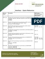 2050-V12.2-EAM_quick_reference-09-06-23-bs-en