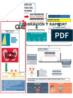 MAPA MENTAL PREGUNTAS.docx