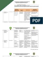 Plan de Asignatura Mat 11- 2015