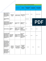 Matriz de Análisis de Instrumentos de La Batería de Riesgos Psicosociales