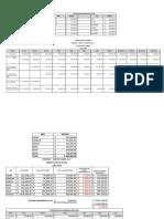 Tarea 07 de Finanzas Flujo de Efectivo