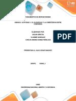 Microeconomía Intermedia -Actividad3- UNAD