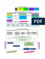 aseguramiento procesos.docx