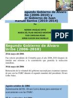 Periodo de Gobierno  Santos