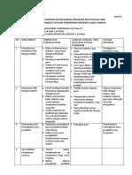 PROGRAM REVITALISASI SMK.docx